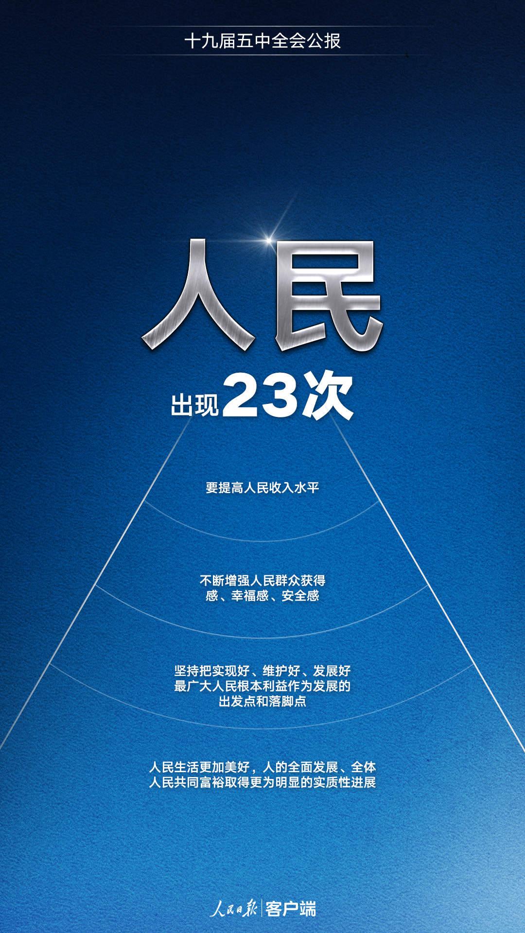 7人民.jpg?x-oss-process=style/w10