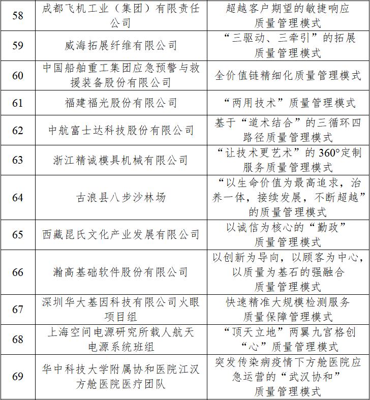 助赢计划收费vip怎么样_第四届中国质量奖评选结果正式揭晓!