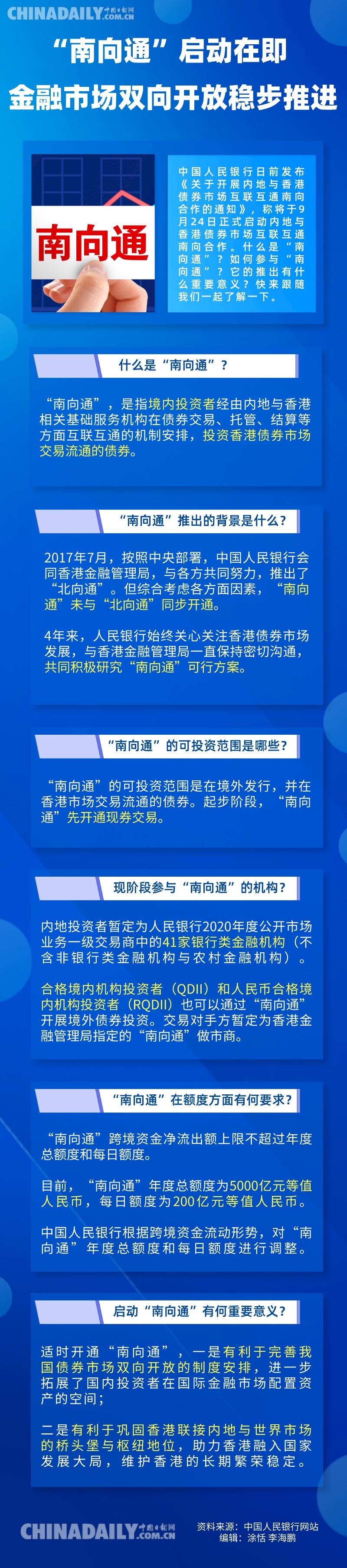 """助赢计划软件国际版升级_【图说中国经济】""""南向通""""启动在即:金融市场双向开放稳步推进"""